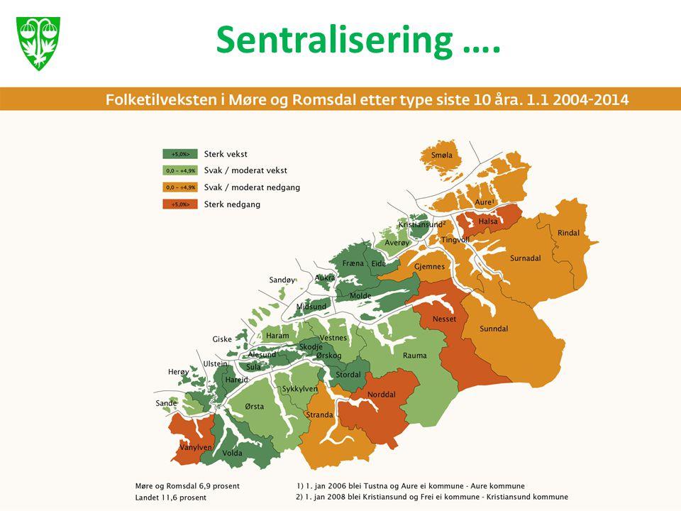Sentralisering ….