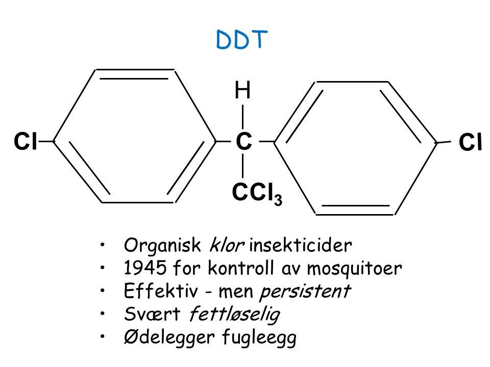 DDT Cl C H CCl 3 Organisk klor insekticider 1945 for kontroll av mosquitoer Effektiv - men persistent Svært fettløselig Ødelegger fugleegg