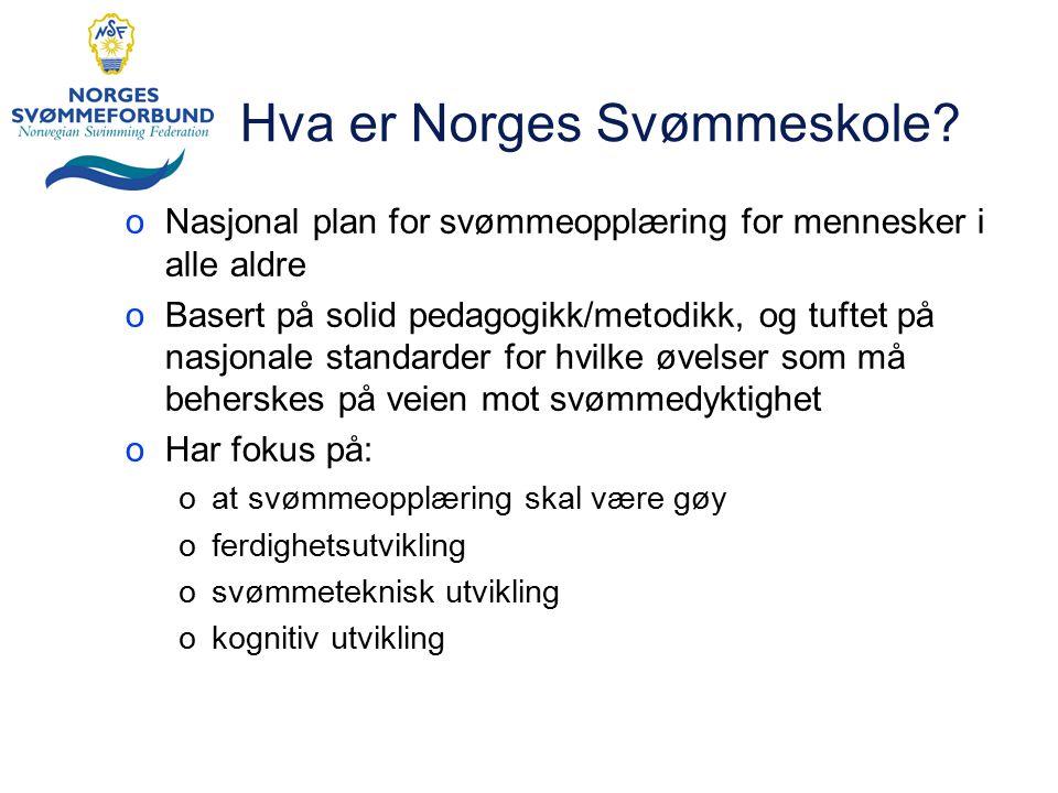 Hva er Norges Svømmeskole? oNasjonal plan for svømmeopplæring for mennesker i alle aldre oBasert på solid pedagogikk/metodikk, og tuftet på nasjonale