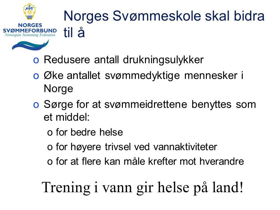 Norges Svømmeskole skal bidra til å oRedusere antall drukningsulykker oØke antallet svømmedyktige mennesker i Norge oSørge for at svømmeidrettene beny