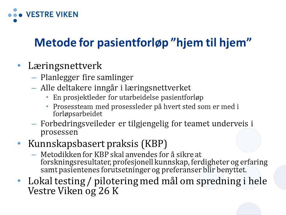 """Metode for pasientforløp """"hjem til hjem"""" Læringsnettverk – Planlegger fire samlinger – Alle deltakere inngår i læringsnettverket En prosjektleder for"""