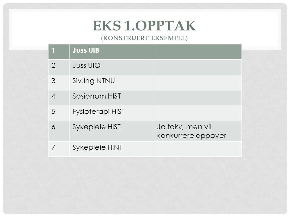 EKS 1.OPPTAK (KONSTRUERT EKSEMPEL) 1Juss UIB 2Juss UIO 3Siv.ing NTNU 4Sosionom HIST 5Fysioterapi HIST 6Sykepleie HISTJa takk, men vil konkurrere oppov