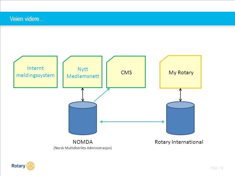 TITLE | 12 Veien videre… Rotary International NOMDA (Norsk Multidistrikts Administrasjon) Nytt Medlemsnett My Rotary Internt meldingssystem CMS