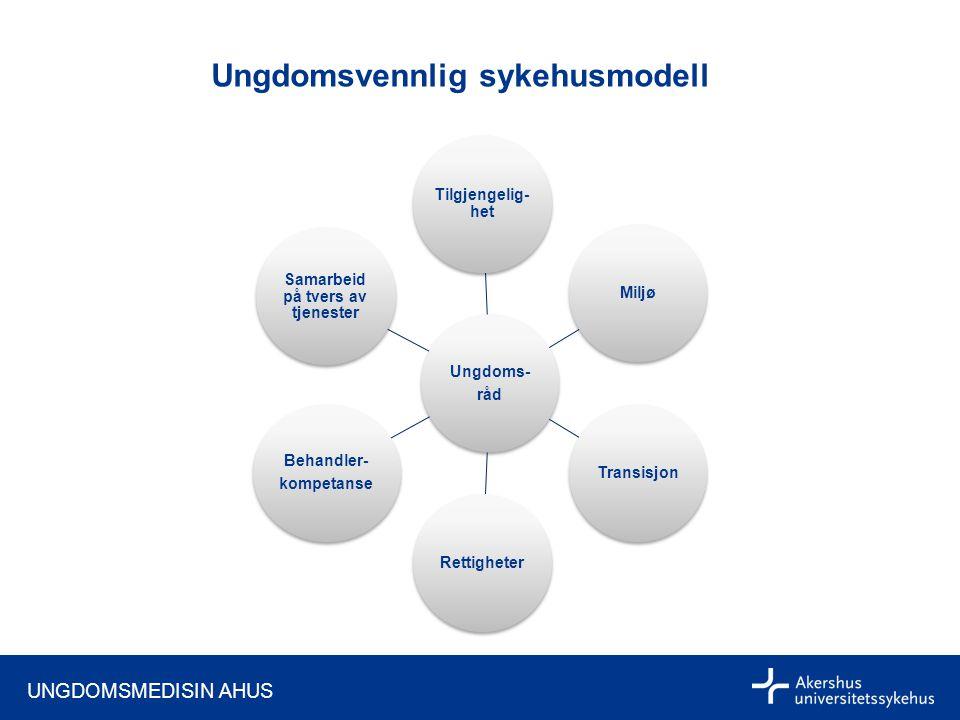 UNGDOMSMEDISIN AHUS Ungdomsvennlig sykehusmodell Ungdoms- råd Tilgjengelig- het MiljøTransisjonRettigheter Behandler- kompetanse Samarbeid på tvers av tjenester