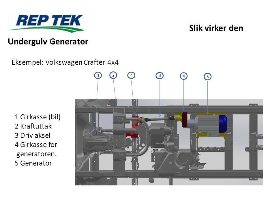 Eksempel: Volkswagen Crafter 4x4 2 1 4 5 3 4 1 Girkasse (bil) 2 Kraftuttak 3 Driv aksel 4 Girkasse for generatoren. 5 Generator Slik virker den Underg