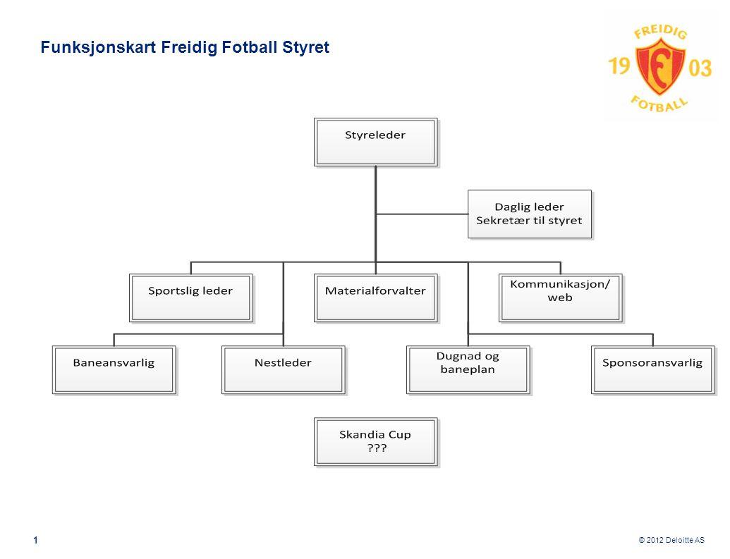 © 2012 Deloitte AS Funksjonskart Freidig Fotball Styret 1