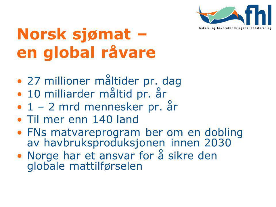 Norsk sjømat – en global råvare 27 millioner måltider pr. dag 10 milliarder måltid pr. år 1 – 2 mrd mennesker pr. år Til mer enn 140 land FNs matvarep
