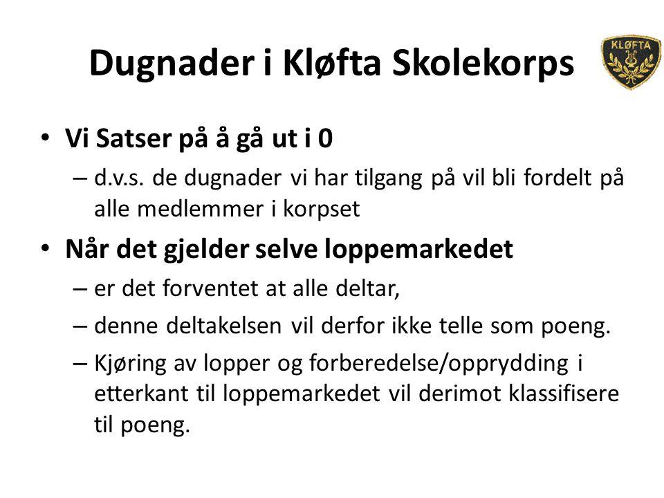 Dugnader i Kløfta Skolekorps Vi Satser på å gå ut i 0 – d.v.s.