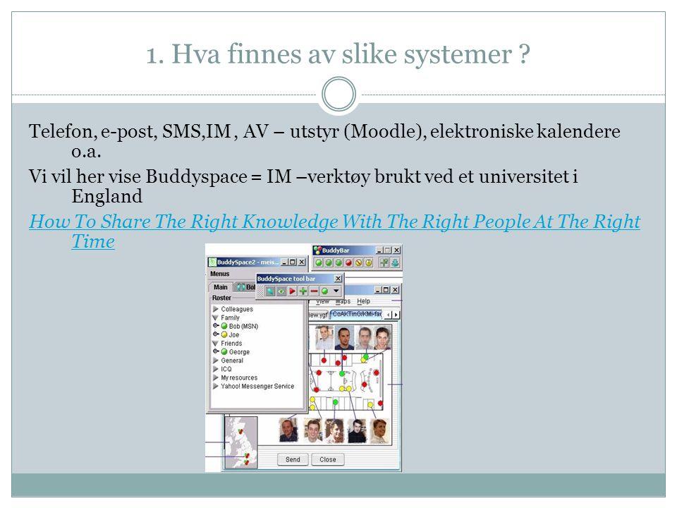 1. Hva finnes av slike systemer ? Telefon, e-post, SMS,IM, AV – utstyr (Moodle), elektroniske kalendere o.a. Vi vil her vise Buddyspace = IM –verktøy
