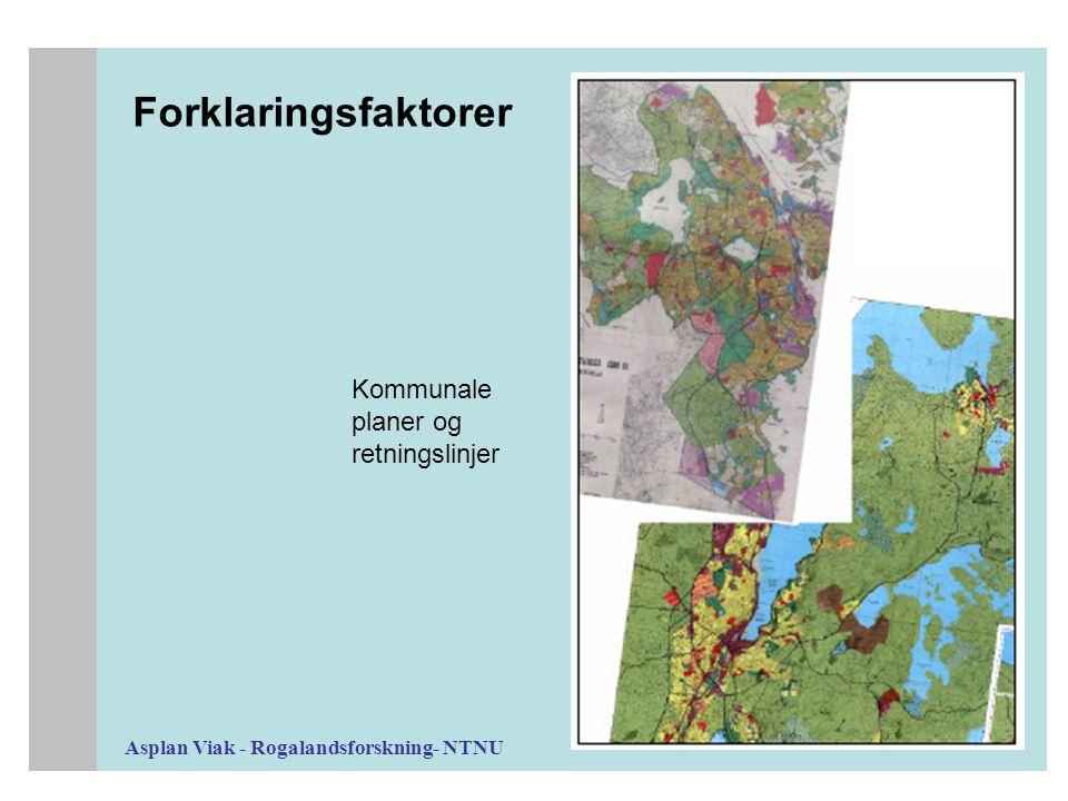 Asplan Viak - Rogalandsforskning- NTNU Forklaringsfaktorer Kommunale planer og retningslinjer