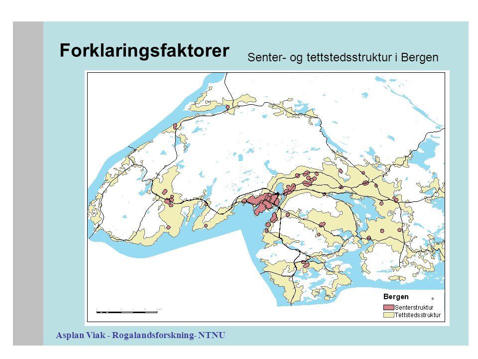 Forklaringsfaktorer Senter- og tettstedsstruktur i Bergen