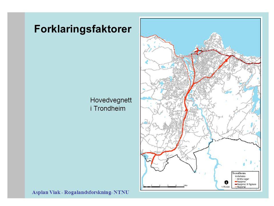 Asplan Viak - Rogalandsforskning- NTNU Forklaringsfaktorer Hovedvegnett i Trondheim