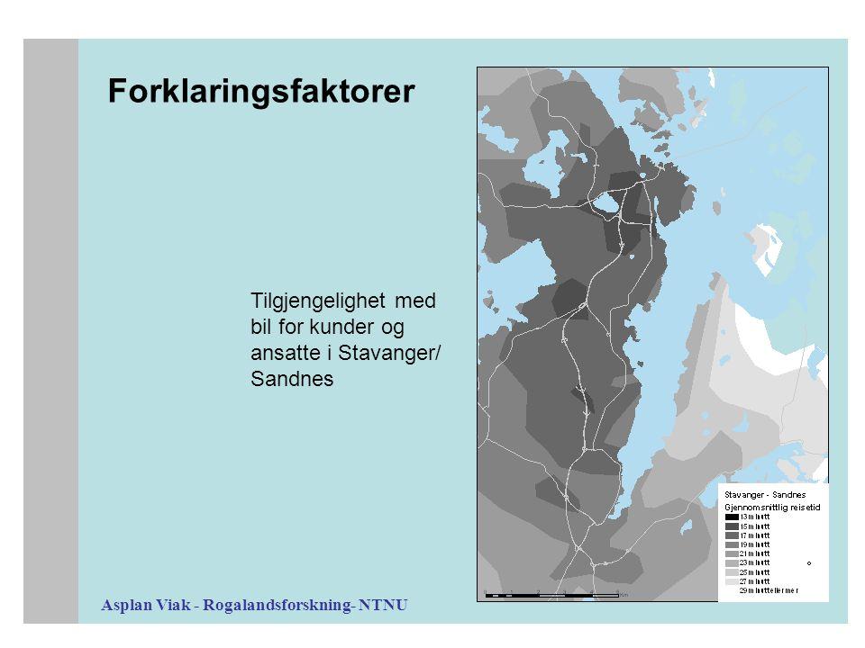 Asplan Viak - Rogalandsforskning- NTNU Forklaringsfaktorer Tilgjengelighet med bil for kunder og ansatte i Stavanger/ Sandnes