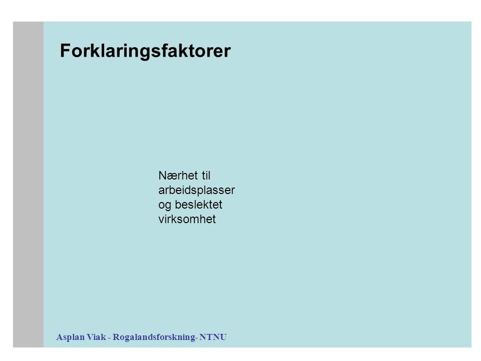 Asplan Viak - Rogalandsforskning- NTNU Forklaringsfaktorer Nærhet til arbeidsplasser og beslektet virksomhet