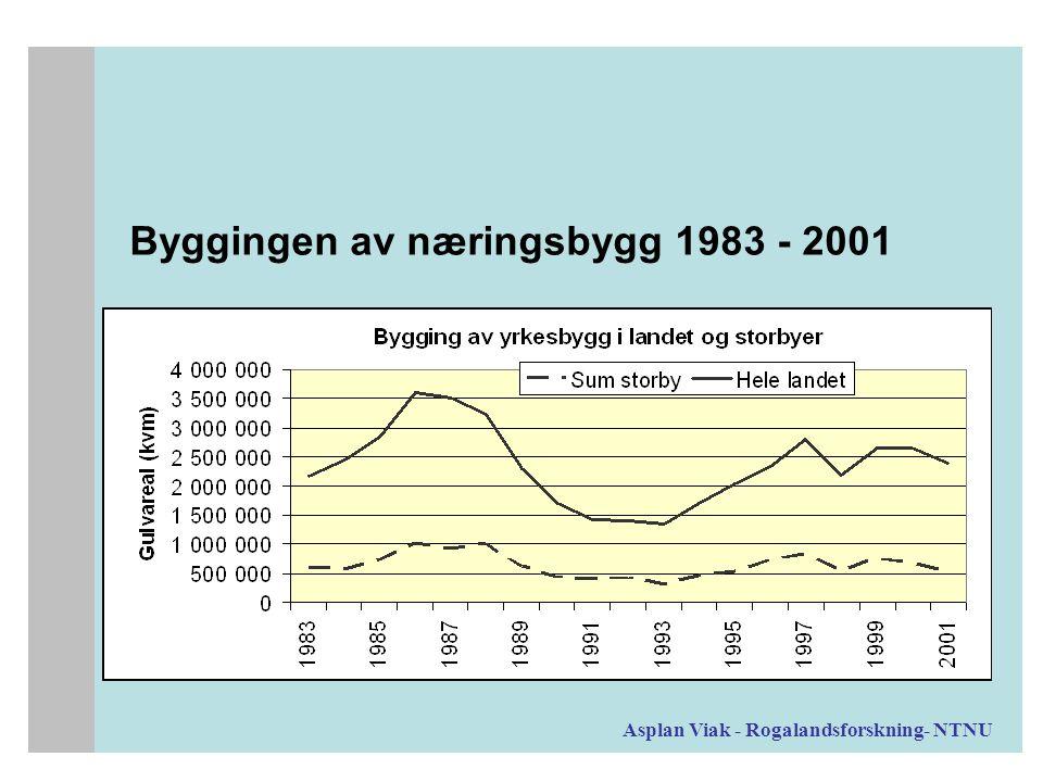 Asplan Viak - Rogalandsforskning- NTNU Byggingen av næringsbygg 1983 - 2001