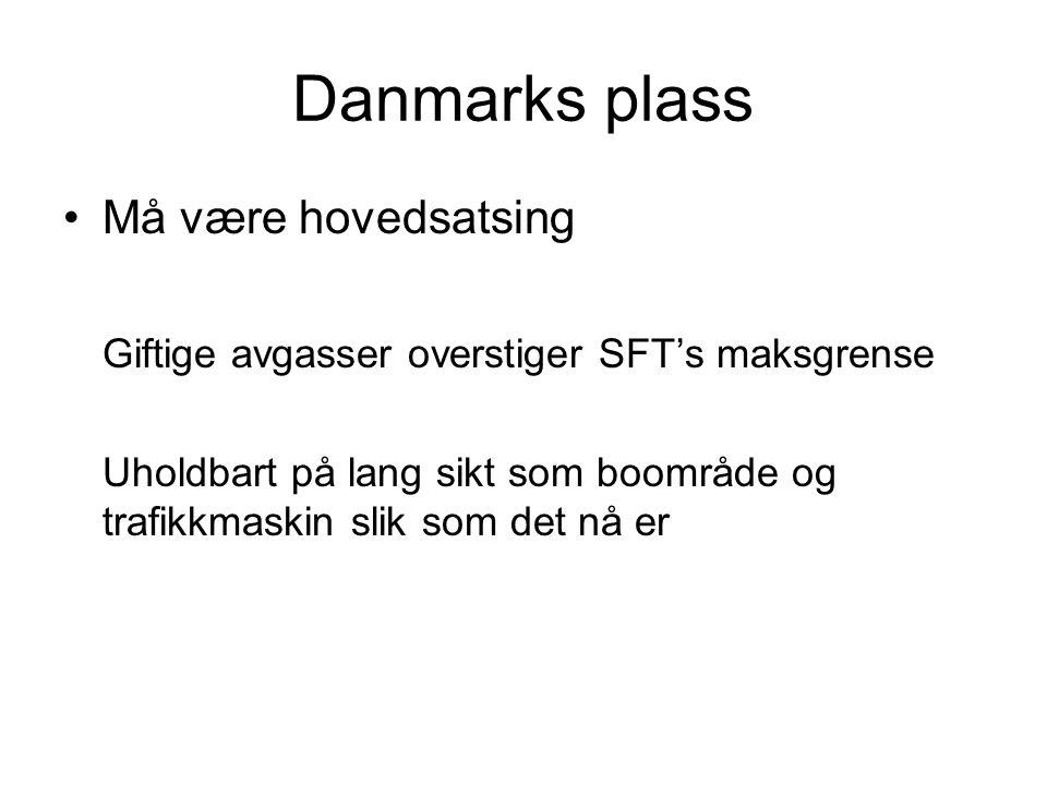 Danmarks plass Må være hovedsatsing Giftige avgasser overstiger SFT's maksgrense Uholdbart på lang sikt som boområde og trafikkmaskin slik som det nå er
