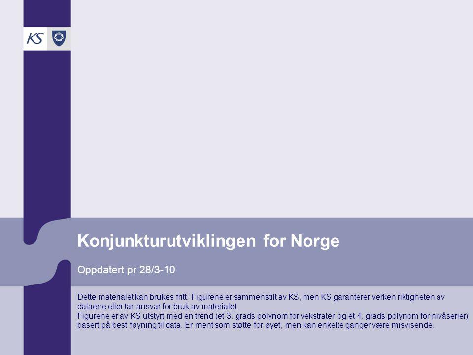 Konjunkturutviklingen for Norge Oppdatert pr 28/3-10 Dette materialet kan brukes fritt. Figurene er sammenstilt av KS, men KS garanterer verken riktig