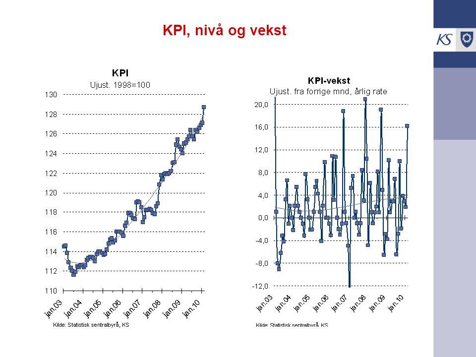 KPI, nivå og vekst