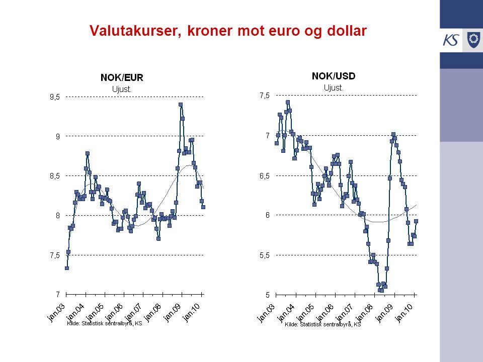 Valutakurser, kroner mot euro og dollar
