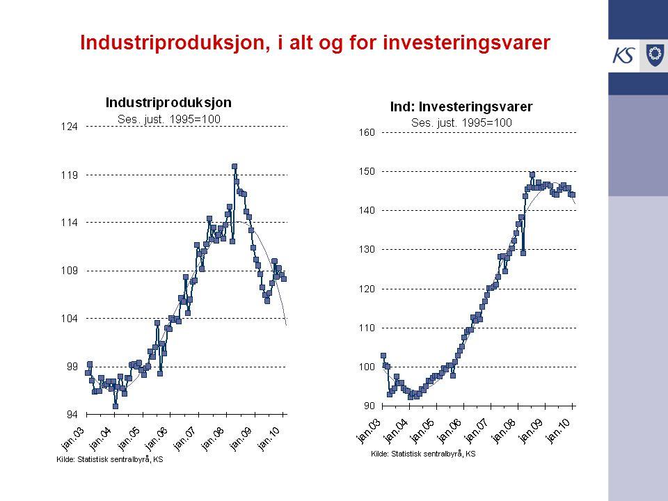 Industriproduksjon, i alt og for investeringsvarer