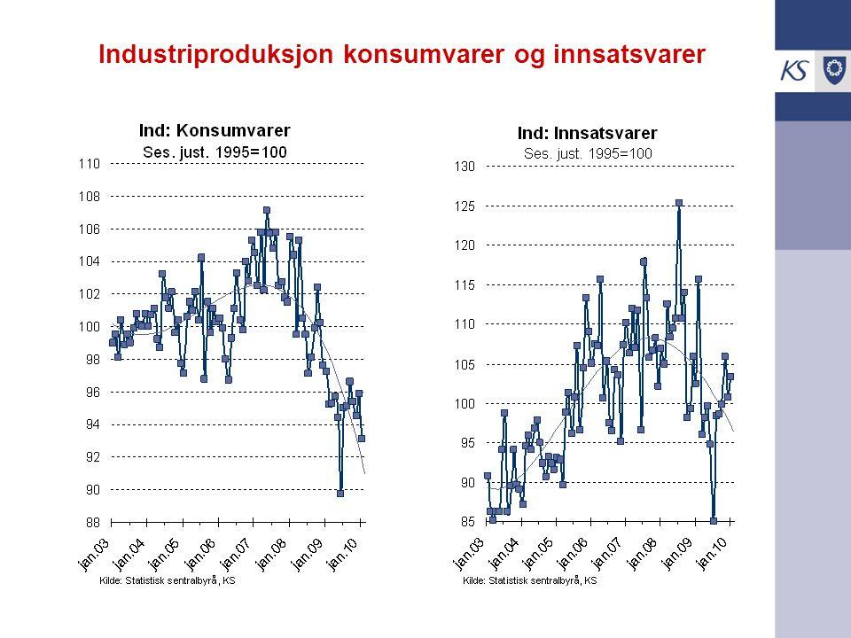 Industriproduksjon konsumvarer og innsatsvarer