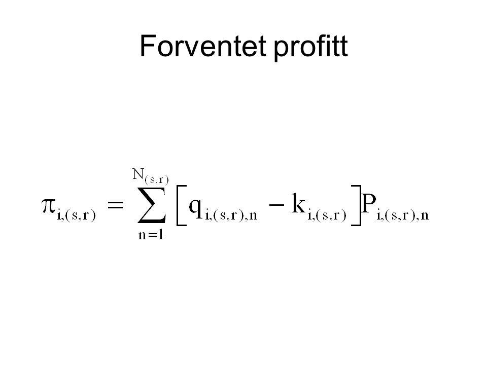 Forventet profitt