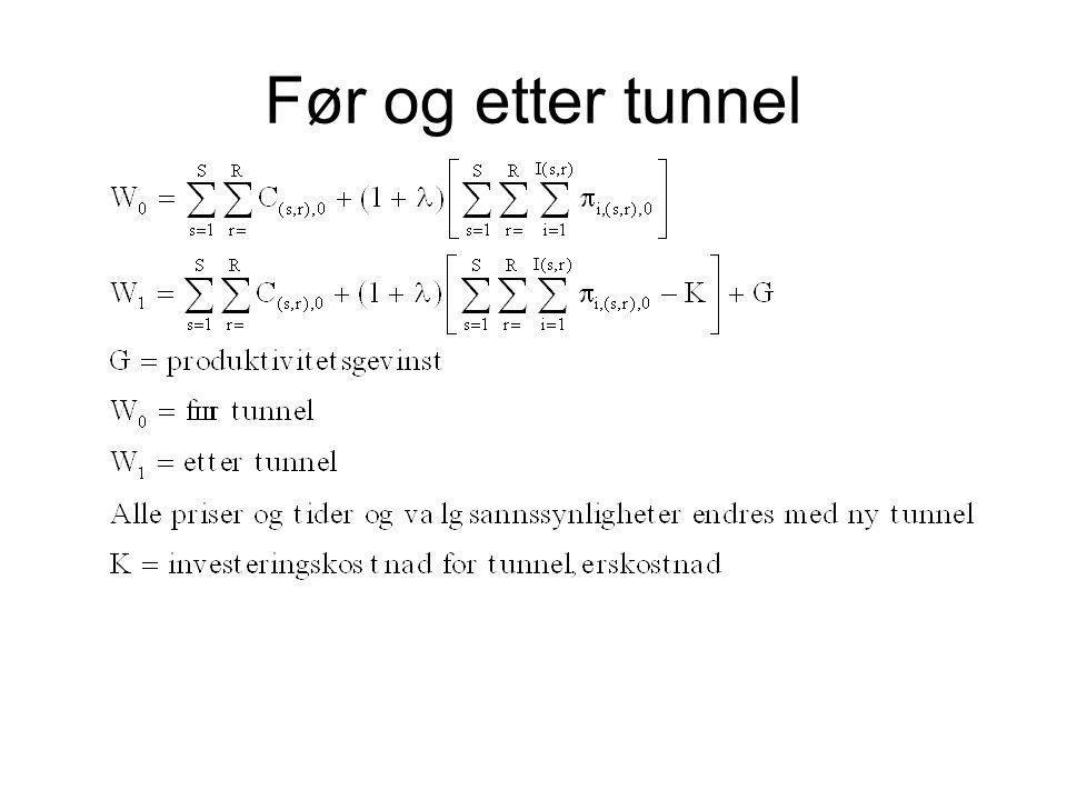 Før og etter tunnel
