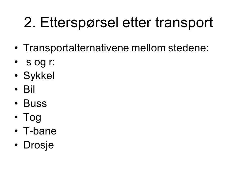2. Etterspørsel etter transport Transportalternativene mellom stedene: s og r: Sykkel Bil Buss Tog T-bane Drosje