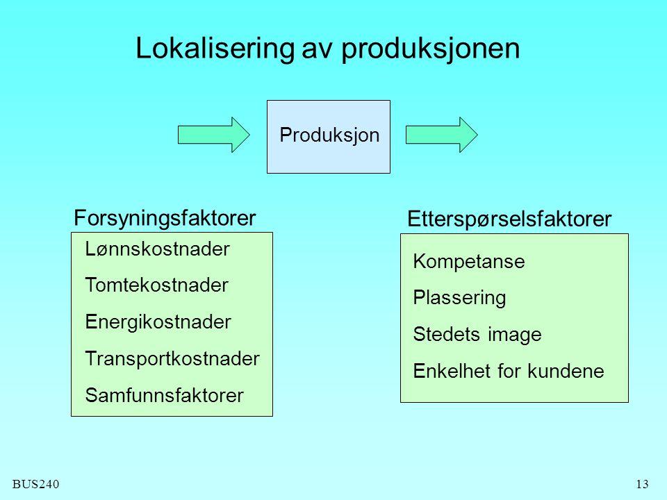 BUS24013 Lokalisering av produksjonen Produksjon Etterspørselsfaktorer Lønnskostnader Tomtekostnader Energikostnader Transportkostnader Samfunnsfaktor