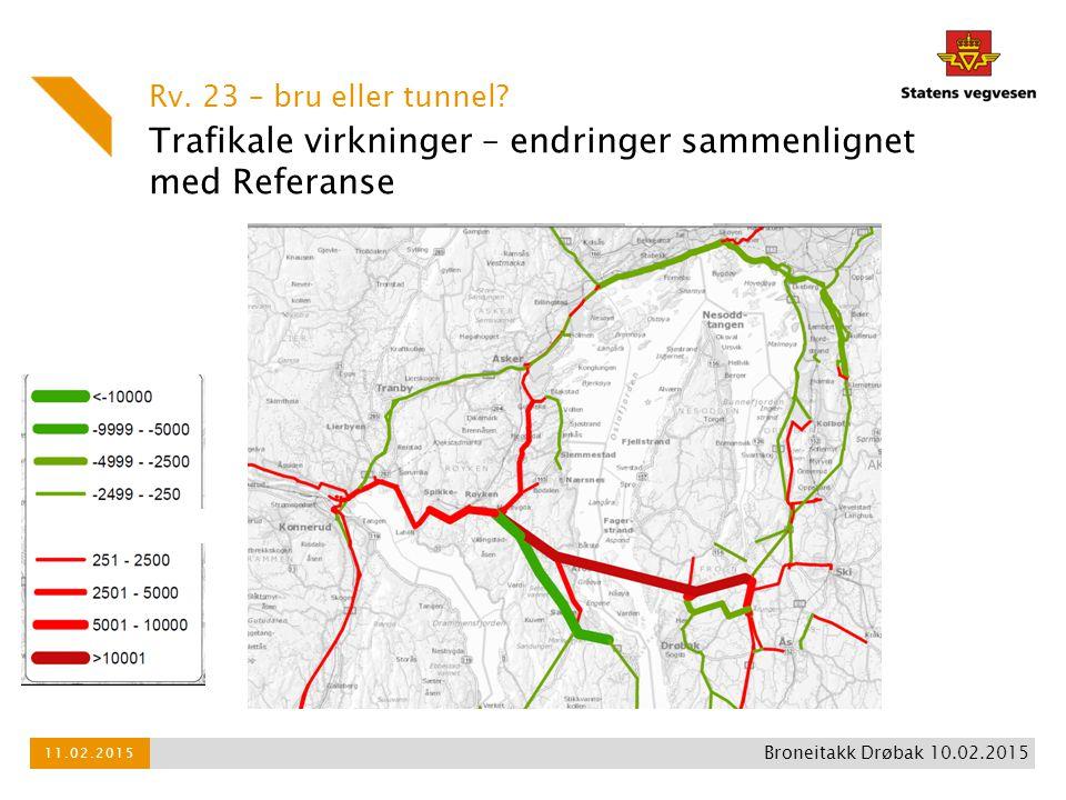 Trafikale virkninger – endringer sammenlignet med Referanse Rv. 23 – bru eller tunnel? 11.02.2015 Broneitakk Drøbak 10.02.2015