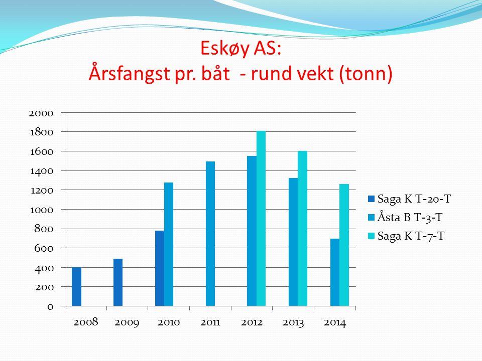 Eskøy AS: Årsfangst pr. båt - rund vekt (tonn)