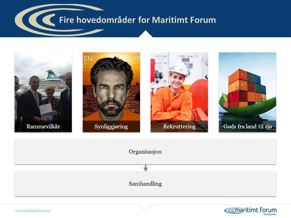 www.maritimt-forum.no Organisasjon Samhandling Rammevilkår Synliggjøring Rekruttering Gods fra land til sjø Fire hovedområder for Maritimt Forum