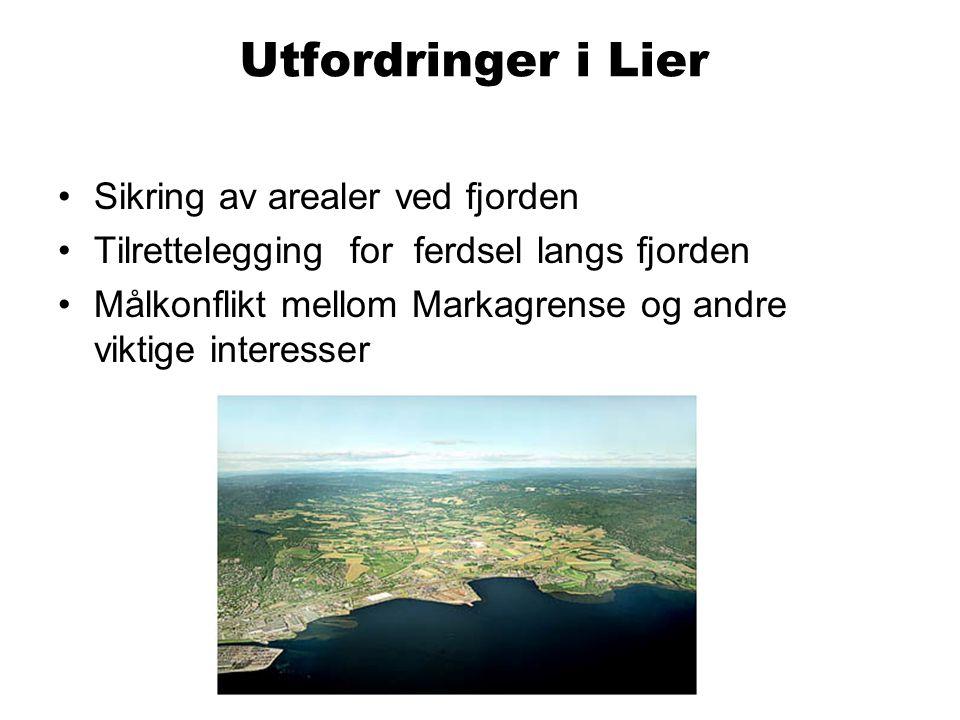 Utfordringer i Lier Sikring av arealer ved fjorden Tilrettelegging for ferdsel langs fjorden Målkonflikt mellom Markagrense og andre viktige interesser