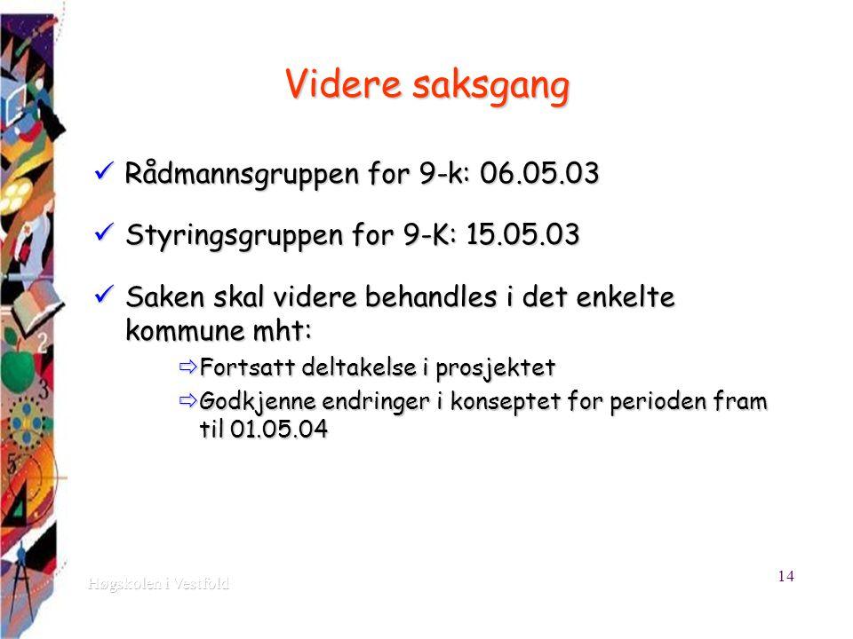 Videre saksgang Rådmannsgruppen for 9-k: 06.05.03 Rådmannsgruppen for 9-k: 06.05.03 Styringsgruppen for 9-K: 15.05.03 Styringsgruppen for 9-K: 15.05.03 Saken skal videre behandles i det enkelte kommune mht: Saken skal videre behandles i det enkelte kommune mht:  Fortsatt deltakelse i prosjektet  Godkjenne endringer i konseptet for perioden fram til 01.05.04 14