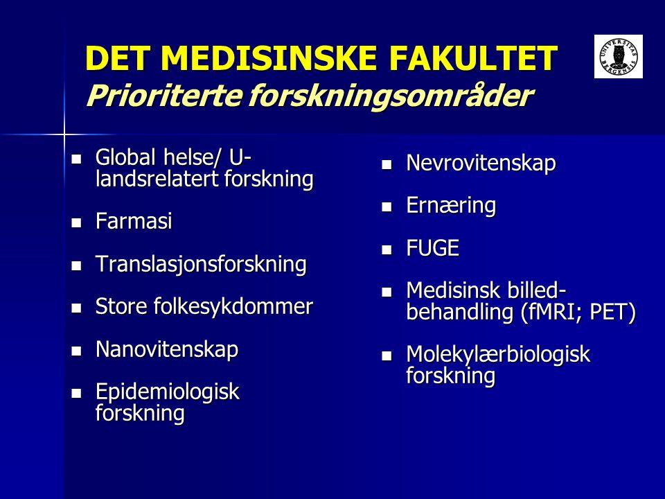 DET MEDISINSKE FAKULTET Prioriterte forskningsområder Global helse/ U- landsrelatert forskning Global helse/ U- landsrelatert forskning Farmasi Farmas