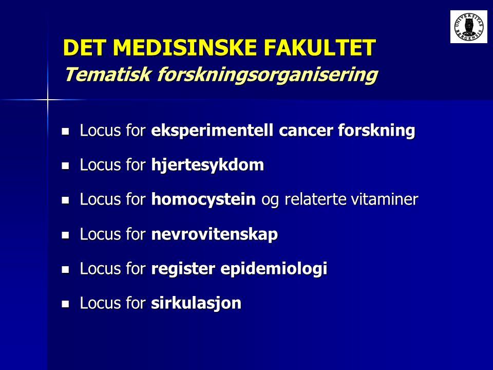 DET MEDISINSKE FAKULTET Tematisk forskningsorganisering Locus for eksperimentell cancer forskning Locus for eksperimentell cancer forskning Locus for