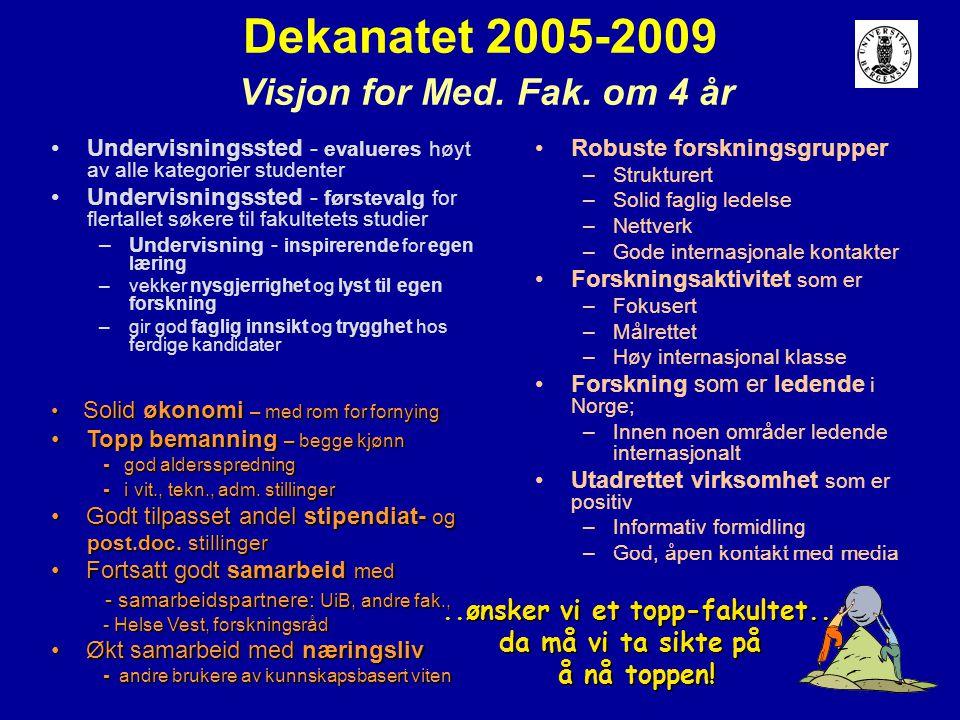 Dekanatet 2005-2009 Visjon for Med. Fak. om 4 år Undervisningssted - evalueres høyt av alle kategorier studenter Undervisningssted - førstevalg for fl