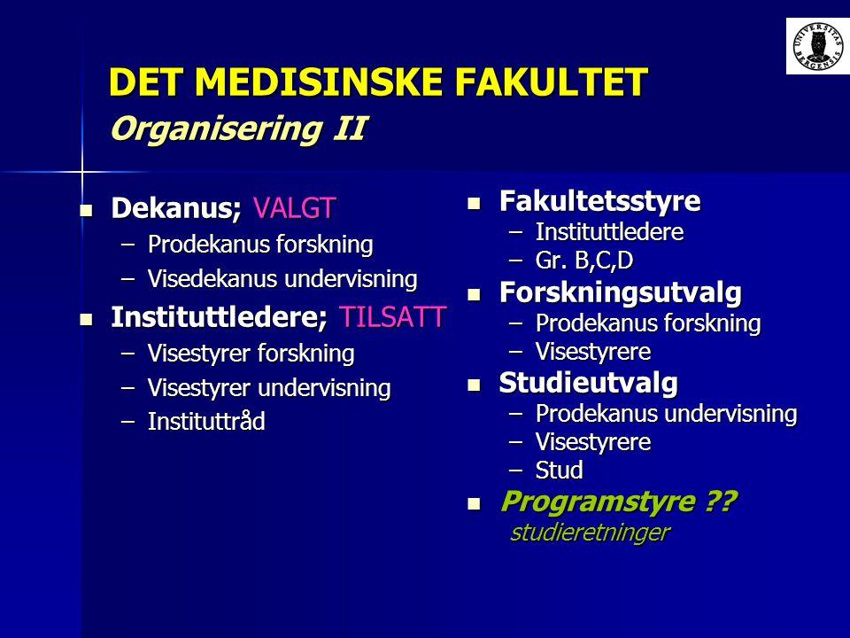 DET MEDISINSKE FAKULTET Organisering II Dekanus; VALGT Dekanus; VALGT –Prodekanus forskning –Visedekanus undervisning Instituttledere; TILSATT Institu
