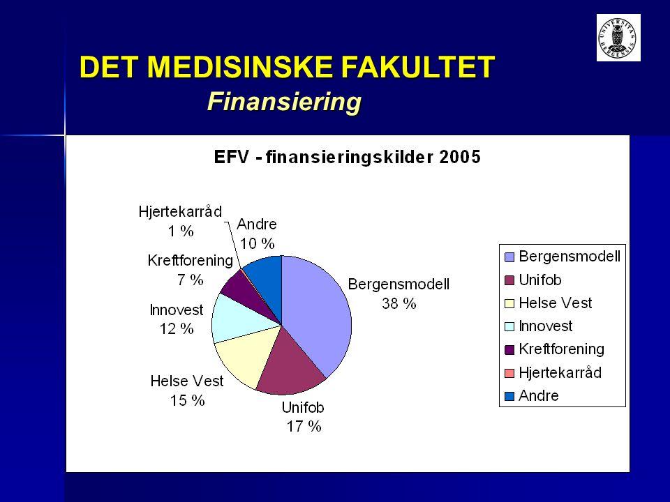 DET MEDISINSKE FAKULTET Finansiering