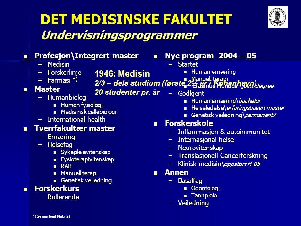 DET MEDISINSKE FAKULTET Undervisningsprogrammer Profesjon\Integrert master Profesjon\Integrert master –Medisin –Forskerlinje –Farmasi *) Master Master
