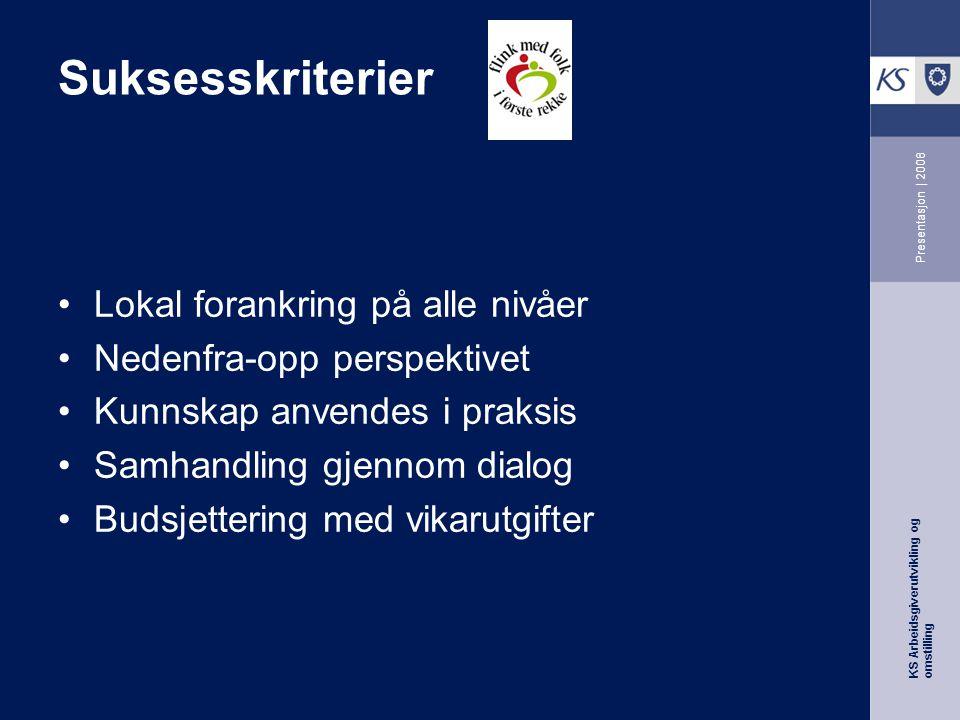 KS Arbeidsgiverutvikling og omstilling Presentasjon   2008 Eksempler deltakerkommuner Trondheim kommune, Botiltak rus: Fra heldøgnsbemanning til ambulerende tjenester .