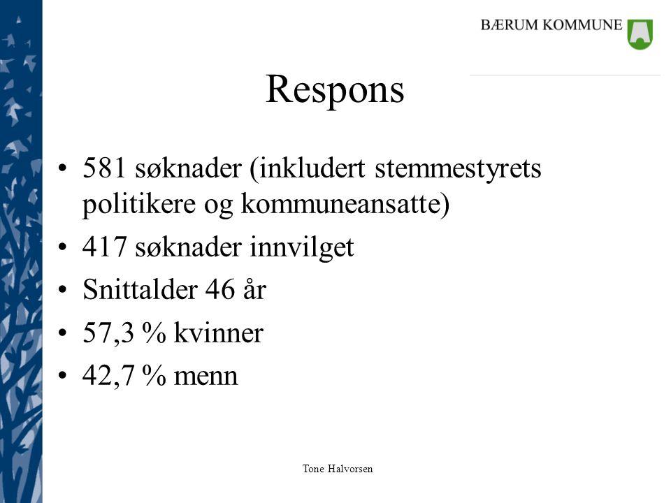 Tone Halvorsen Respons 581 søknader (inkludert stemmestyrets politikere og kommuneansatte) 417 søknader innvilget Snittalder 46 år 57,3 % kvinner 42,7