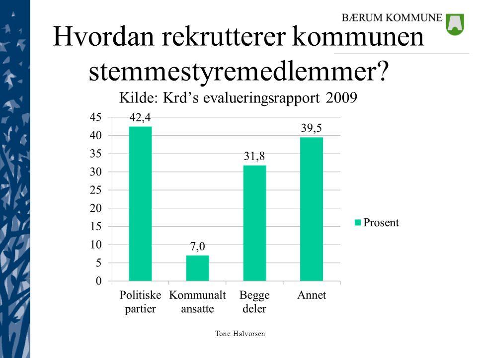 Tone Halvorsen Hvordan rekrutterer kommunen stemmestyremedlemmer? Kilde: Krd's evalueringsrapport 2009