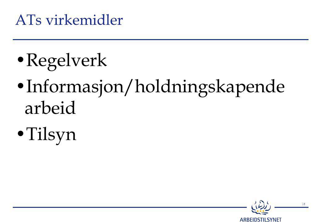 16 ATs virkemidler Regelverk Informasjon/holdningskapende arbeid Tilsyn
