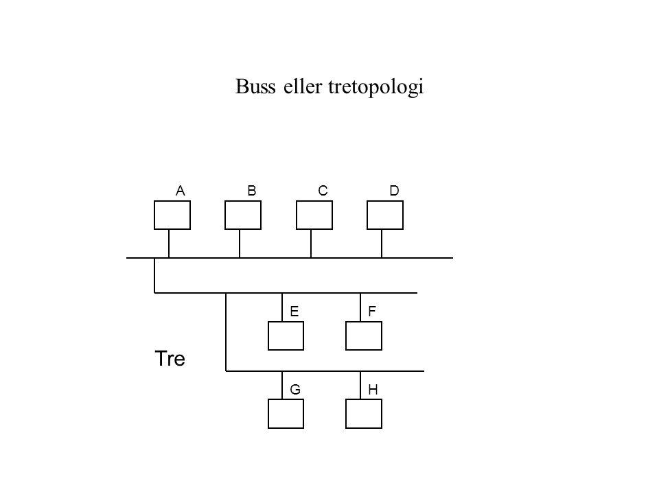 Buss eller tretopologi ADBC EF GH Tre