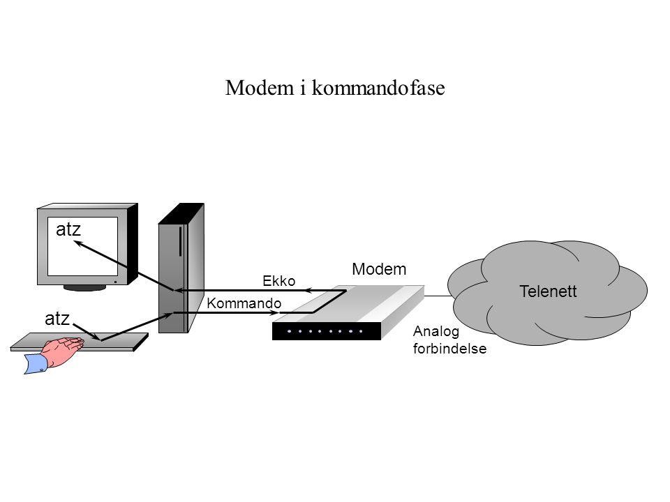 Modem i kommandofase Modem Telenett Analog forbindelse Kommando Ekko atz