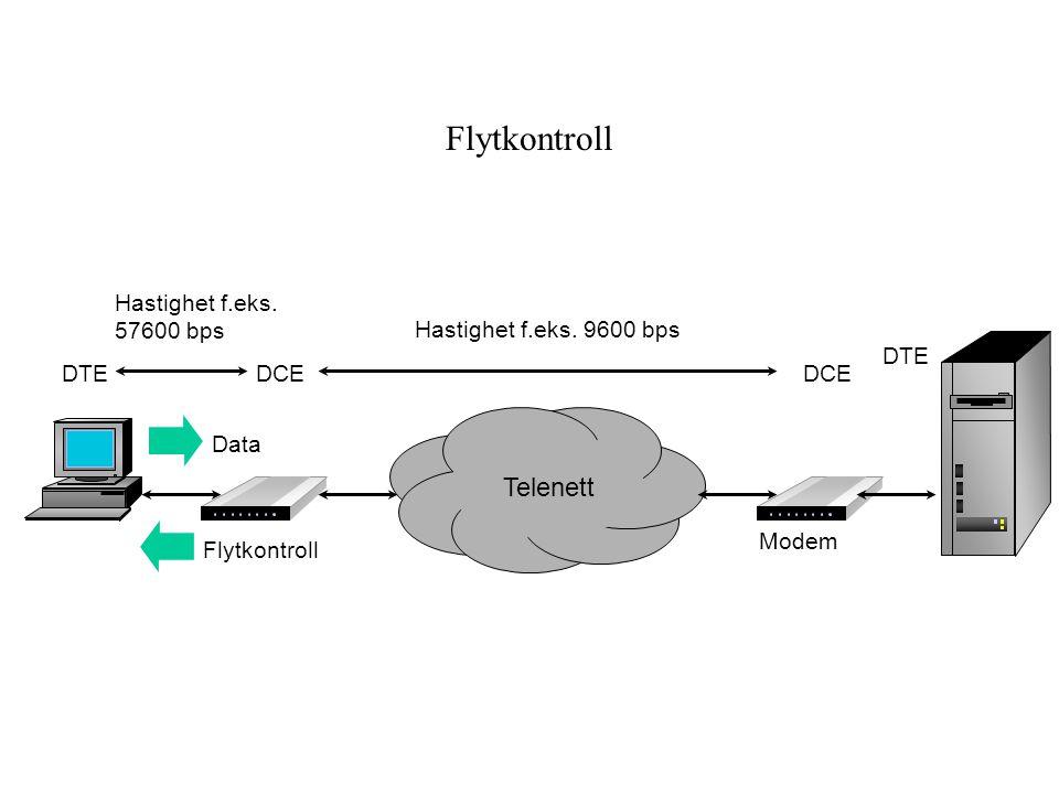 Flytkontroll Telenett Modem Hastighet f.eks. 9600 bps DCEDTEDCE DTE Hastighet f.eks. 57600 bps Flytkontroll Data