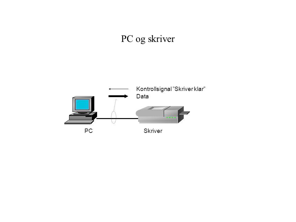 """PC og skriver Data Kontrollsignal """"Skriver klar"""" SkriverPC"""