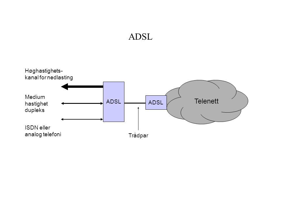 ADSL Telenett Trådpar Høghastighets- kanal for nedlasting ADSL Medium hastighet dupleks ISDN eller analog telefoni