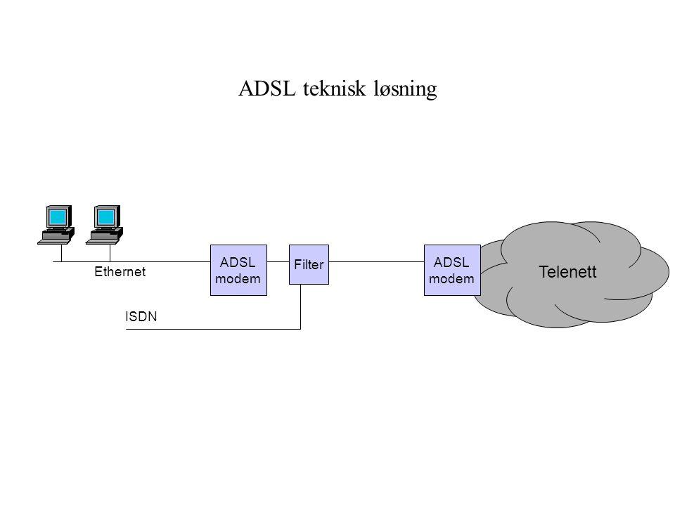 ADSL teknisk løsning Filter ADSL modem Telenett ADSL modem Ethernet ISDN